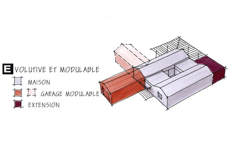 maison evolutive modulable