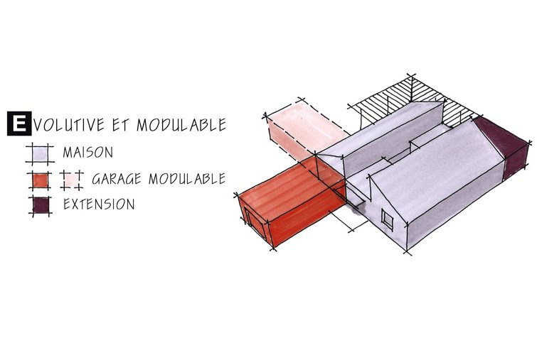 modele maison evolutive