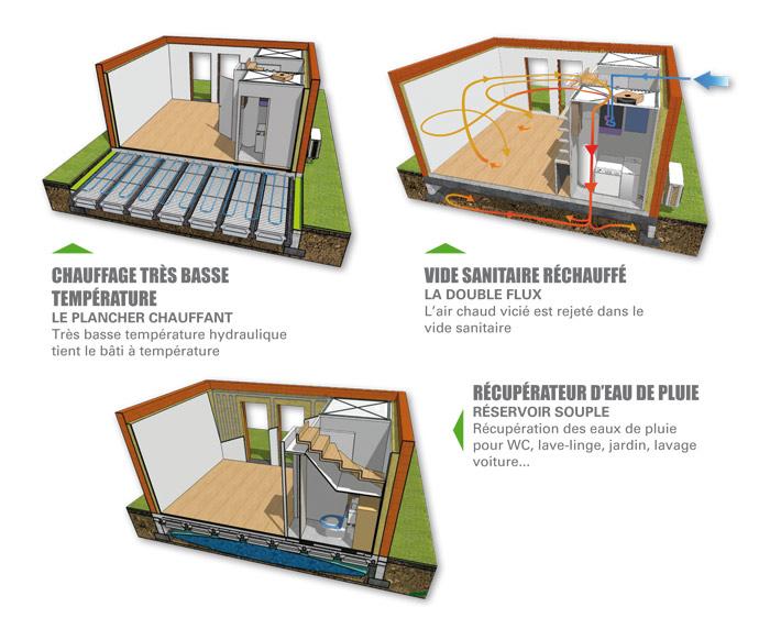 maison moderne la ponant 3 0 personnalisable et volutive d carbon e. Black Bedroom Furniture Sets. Home Design Ideas